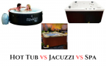Hot Tub vs Jacuzzi vs Spa